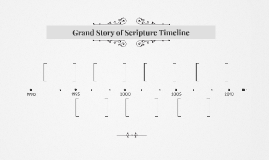 Grand Story of Scripture Timeline