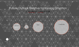 Future Outlook Relative to Housing Situation