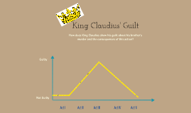King Claudius' Guilt