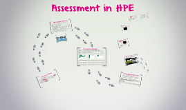 Assessment in HPE