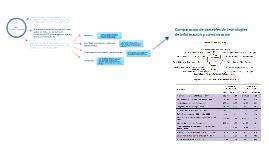 KAM Knowledge Assessment Methodology