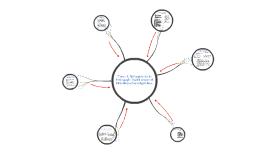 Copy of Tema 3: Enfoques de la Pedagogía Social desde el Pluralismo Paradigmático.