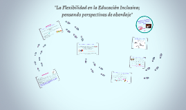 """""""La Flexibilidad en la Educación Inclusiva;"""