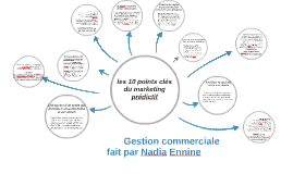 Gestion commerciale:
