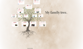 My family tree.