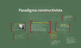 Copy of Paradigma constructivista