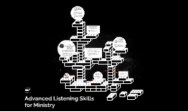 Advanced Listening Skills for Ministry
