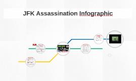 John F. Kennedy Inforgraphic