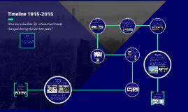 Timeline 1915-2015