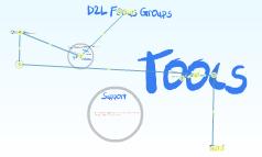 D2L Focus Groups
