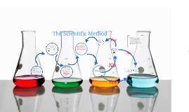 Copy of Scientific Method