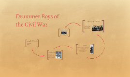 Drummer Boys of the Civil War