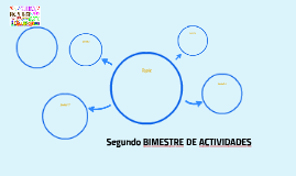 Segundo BIMESTRE DE ACTIVIDADES