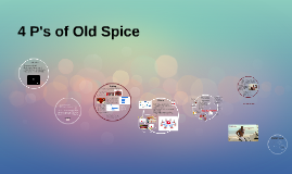 Copy of The 4 P's of Old Spice