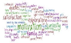 Motivation in Organization