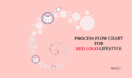 RED LOGO PROCESS FLOW CHARTS