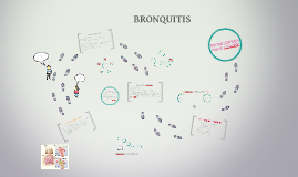 Copy of BRONQUITIS