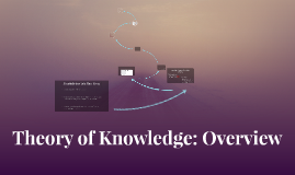Theory of Knowledge: Overview