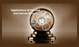 Applications on Concave and Convex Mirrors.