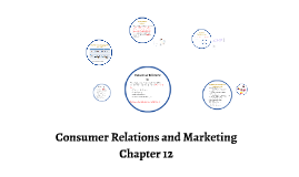 Chapter 12: Consumer Relations and Marketing