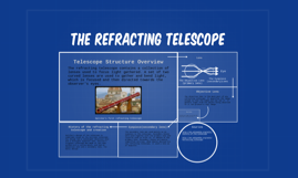 Refracting Telescope Blueprints