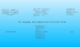 Copy of DON'T EDIT!-Just Terms AP Lang Lit Terms