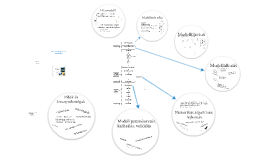 Környtud Környezeti folyamatok modellezése