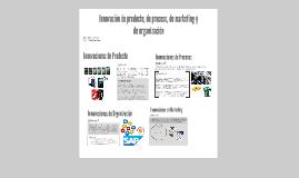 Copy of Copy of Ejemplos de innovaciones de producto, de proceso, de marketi