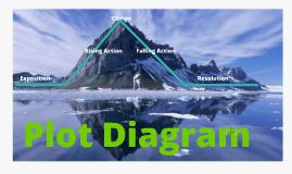 Copy of Copy of Plot Diagram Notes - 8th Grade