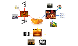 Image Cluster