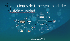 Copy of Reacciones de Hipersensibilidad