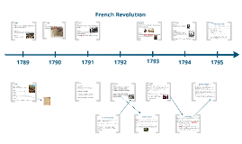 Copy of Events of the French Revolution