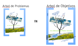 Copy of arbol de problemas