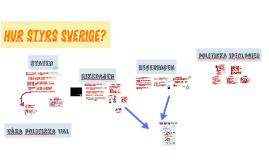 Hur styrs Sverige?