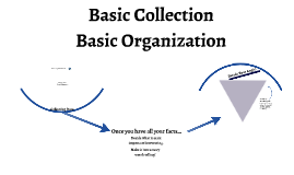 Basic Info Gathering and Inverted Pyramid