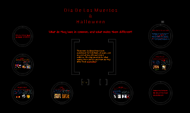 Copy of Comparing Day of the Dead and Halloween