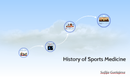 History of Sports Medicine