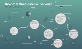 Theories of Music Education - Sociology