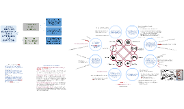 EDGD806 Presentation