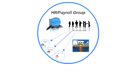 HR/Payroll Group