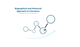 Collection 9: Biographical and Historical Approach