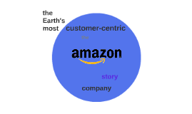 The Amazon Story Starter