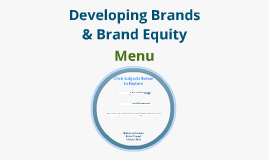 Start Here - Branding Project