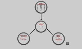Defesa de Mestrado (cópia Dione)