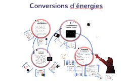 StJo 3eme Conversions d'Energies