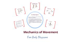 Copy of A2 PE - Free Body Diagrams