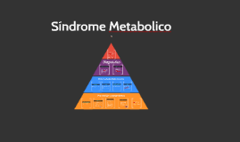 Síndrome Metabolico