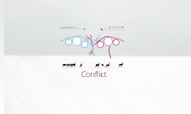 Conflict- Internal and External