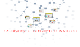 Copy of CLASIFICACIÓN DE LOS OBJETOS DE UN NEGOCIO.