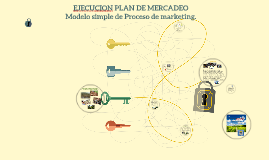 EJECUCION PLAN DE MERCADEO